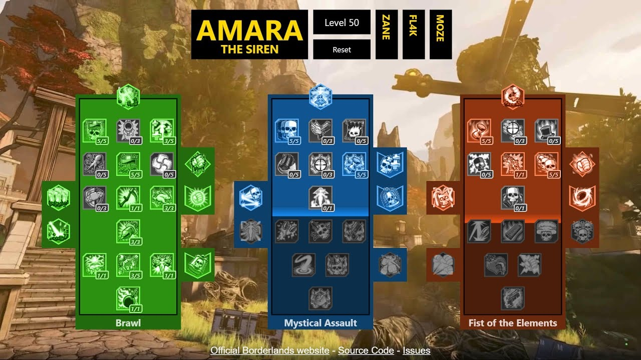amara build borderlands 3
