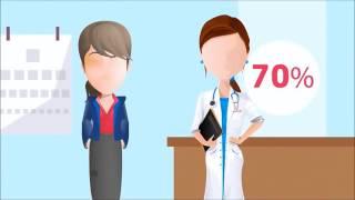 Cancer Clear™ - Molecular Diagnostics - The Future of Healthcare