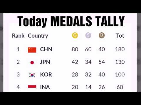 Asian Games 2018  Medals Tally Today ; Pv Sindhu In Finals ; Philippines Medals ; Indonesia Medals;