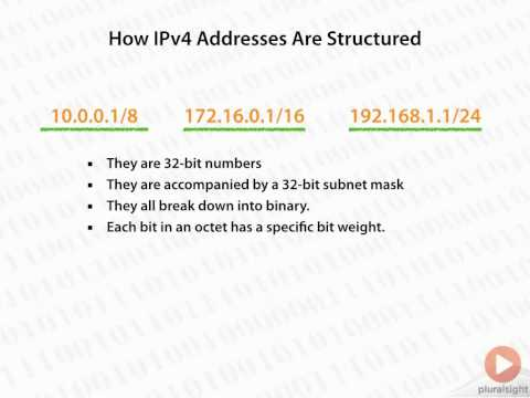 Introduction and how IPv4 Addresses Are Structured