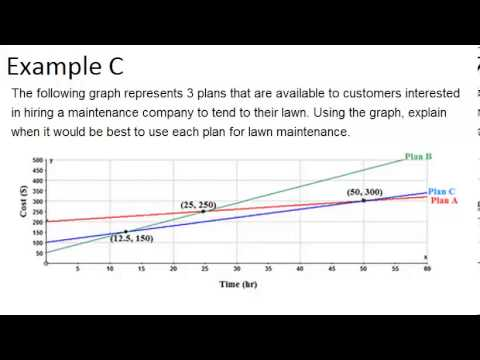 Line Graphs: Examples (Basic Probability and Statistics Concepts)