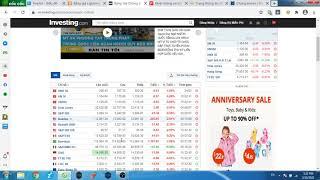 Nhận định thị trường chứng khoán ngày 25/03/2021 - VNINDEX tăng nhẹ khối ngoại quay trở lại mua ròng