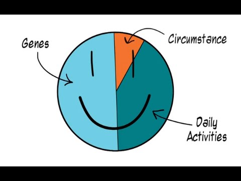 The Science of Happiness | UC BerkeleyX on edX | Course About Video