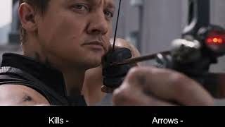 Hawkeye Kill Count