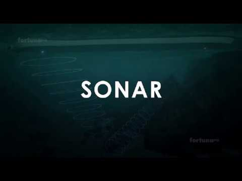 SONAR{SOund NAvigation and Ranging}[active and passive]