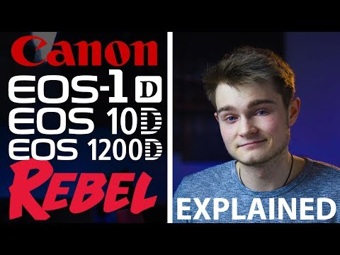 Canon's Camera Lineup: Explained