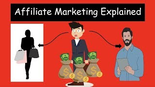 WHAT Is Affiliate Marketing? (CLEARLY Explained In Under 2 Minutes)