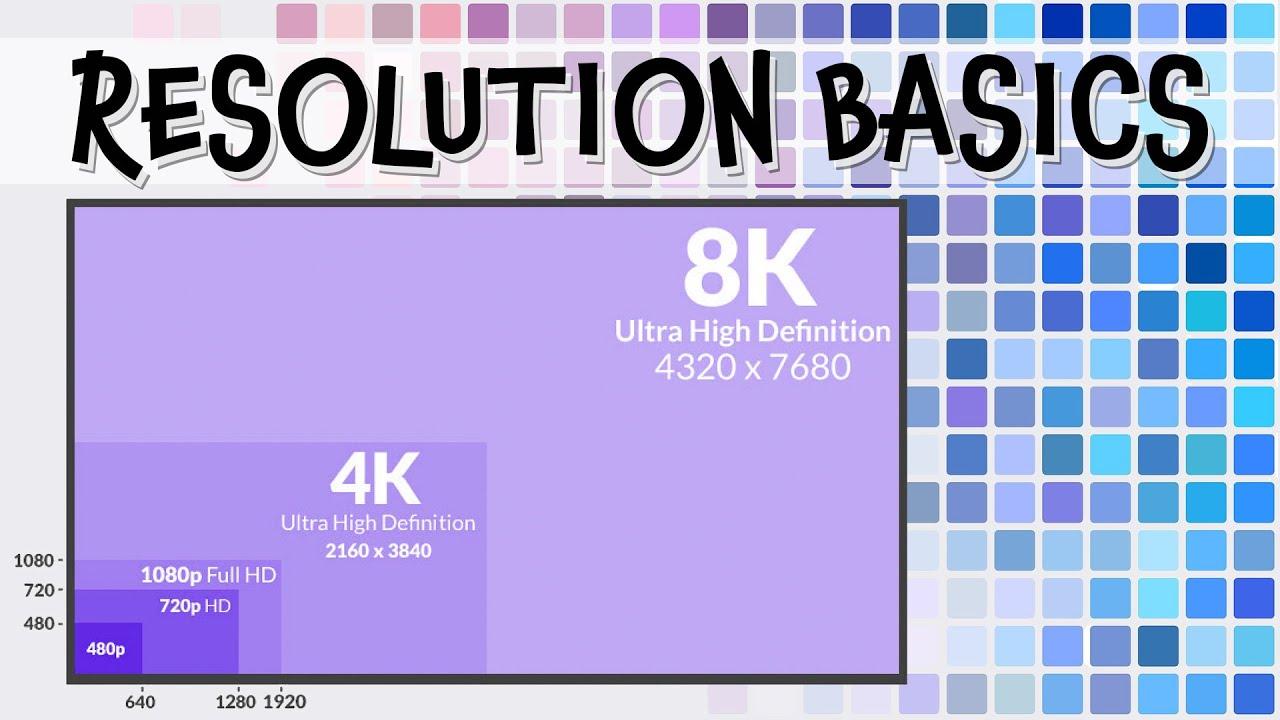 Image Resolution Tutorial Basics   TV, HD, 20, 20k, 20k, Megapixels, PPI,  DPI