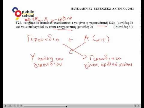 Θέματα 2012 Γ2(β).Γερουνδιακή Έλξη - Λατινικά Γ' λυκείου