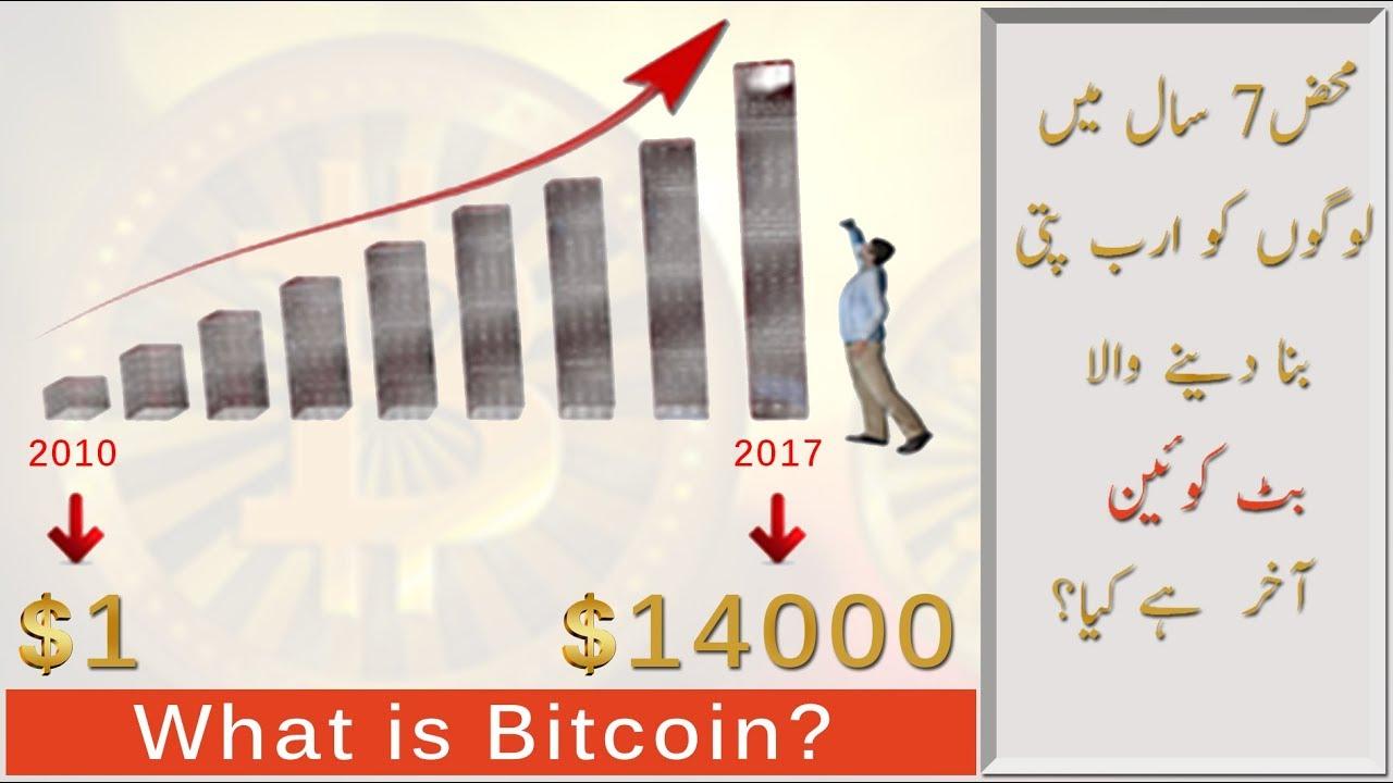 bitcoin în urdu
