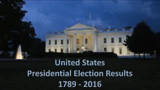 U.S. Presidential Election Results, 1789 - 2016
