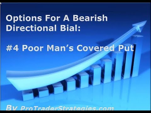 Options For A Bearish Market Bias:  4.  Poor Man S Covered Put  With Eric  The Wolfm