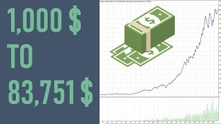 📈 Turn $1k to $83.7k trading Forex NFP (ONLY 5 MIN PER MONTH!)