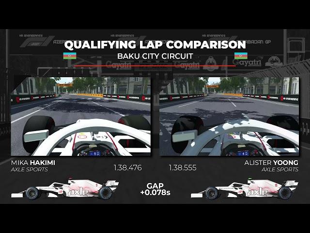 Axle Sports Front Row Lockout at Azerbaijan GP Qualifying - HME F1 2021 (Round 6)