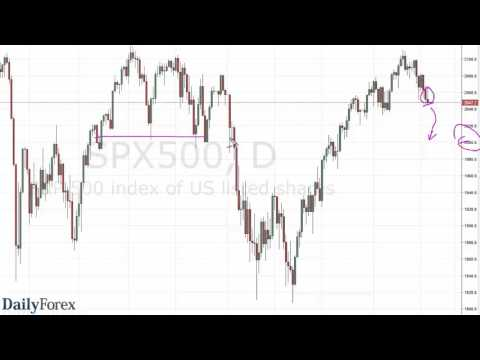 S&P 500 and NASDAQ 100 Forecast May 6, 2016