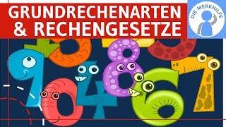 Grundrechenarten & Rechengesetze – Kommutativgesetz, Assoziativgesetz, Distributivgesetz erklärt