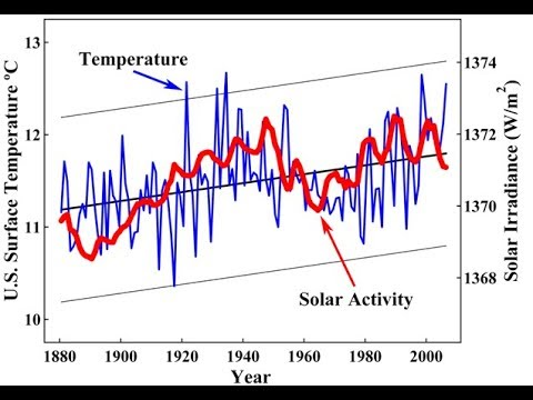 Atmospheric Scientists Slam The Fundamentals of Anthropogenic Global Warming Theory