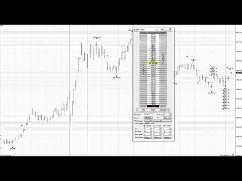 Emini Trading Strategies – Student Trading NQ & 6E Futures Contracts
