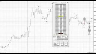 Emini Trading Strategies - Student Trading NQ & 6E Futures Contracts