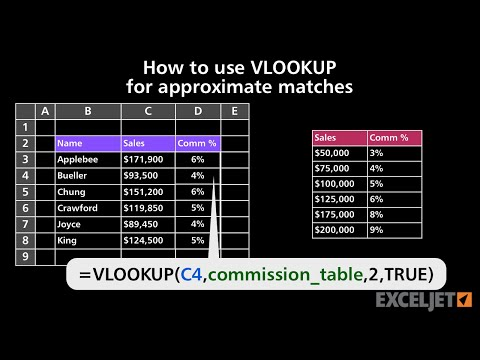 How to use VLOOKUP for approximate matches