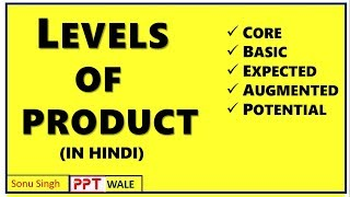 PRODUCT LEVELS IN HINDI BY PHILIP KOTLER || MARKETING MANAGEMENT || BBA 3rd / Bcom / MBA || ppt
