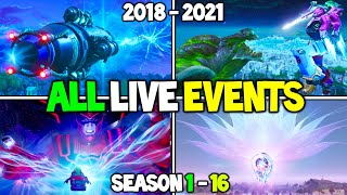 ALL FORTNITE LIVE EVENTS Seasons 1-16 (2018 to 2021) - Storyline Events!