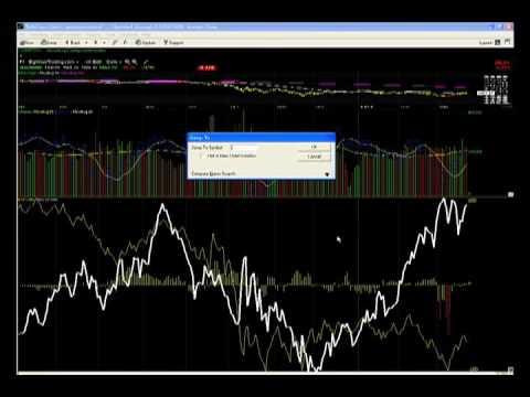 Stock market wrap up for Friday, Mar 20, 2009 (Joshua Hayes, BigWaveTrading.com)