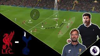 Klopp Or Pochettino?   Liverpool-Tottenham Tactical Analysis