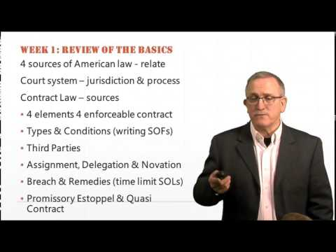BUS202: Business Law 202:  Review of the Basics