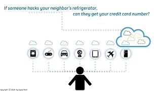 Is A Refrigerator Giving Away Your Credit Card Number?