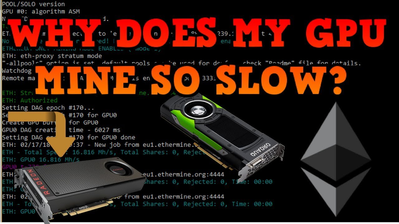 Why Your GPU is Slow at Mining Ethereum