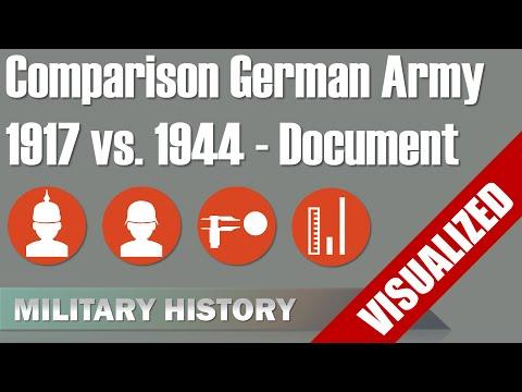 WW1 vs WW2: Comparison German Field Army - 1917 vs 1944  #Document