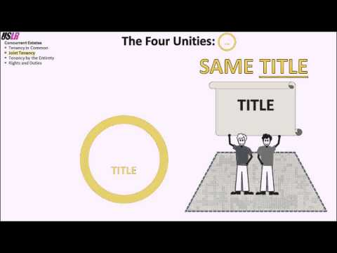 Concurrent Estates - Concurrent Ownership - Co-ownership