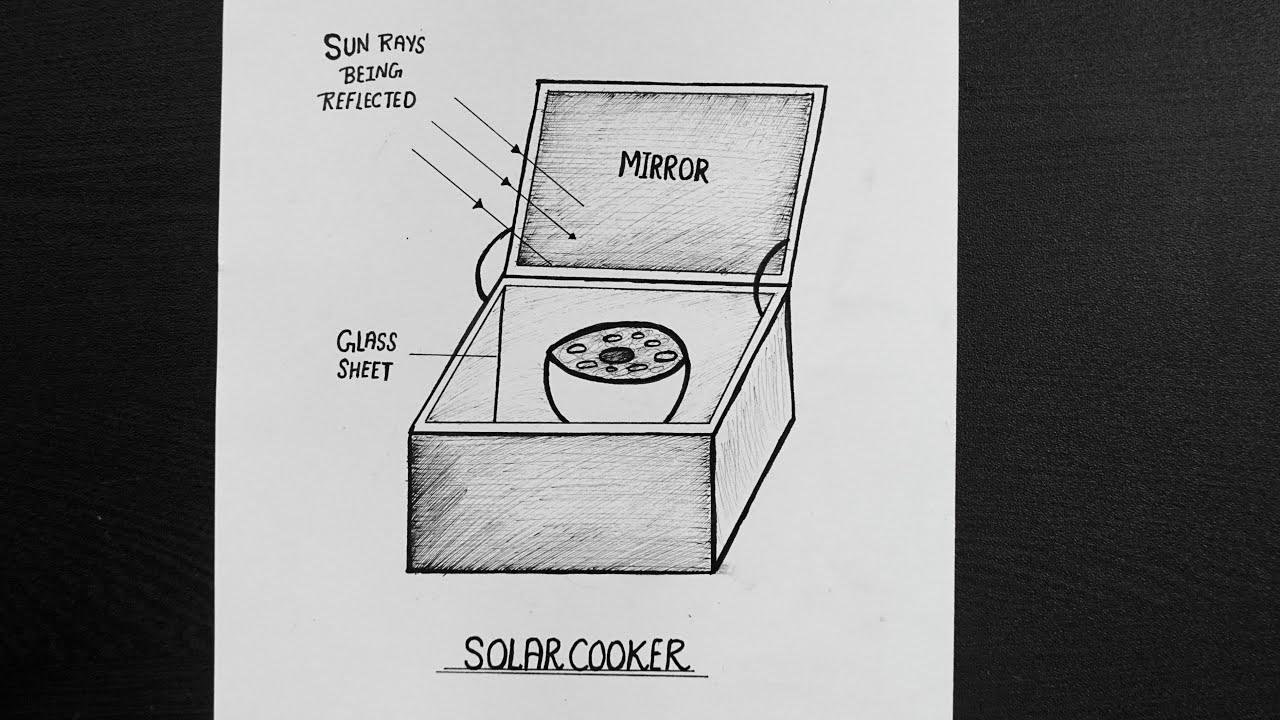 Solar Oven Diagram Diagram Of The Quotcookitquot Solar