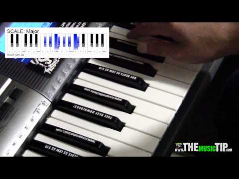 How to play the C# Major Scale on your piano or keyboard