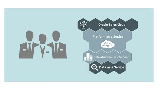 Associating Oracle Sales Cloud with Oracle Data Cloud video thumbnail