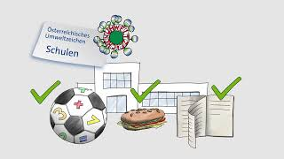Das österreichische Umweltzeichen für Schulen - 2D Animation