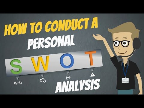 Personal SWOT Analysis | Personal Development | Kreative Leadership