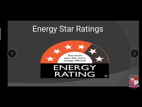 GTU DI ELECTRICAL ENGINEERING 3340903 Energy Star Ratings  Domestic Electrical Appliances 4782