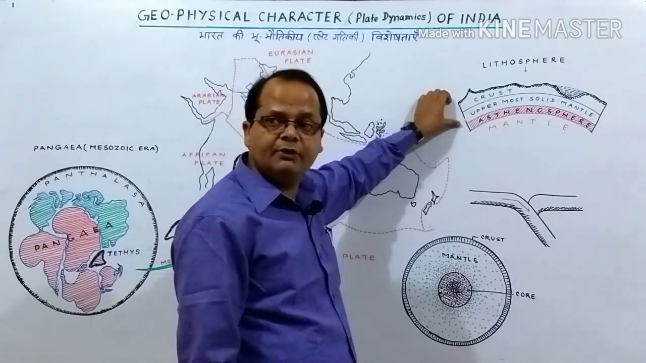 indian geography lecture 2 geo physical characters for civil services govt exams by dr satish sir [ 1280 x 720 Pixel ]