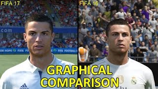 FIFA 17 vs FIFA 16 | Graphics and Gameplay Comparison
