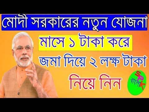 Pradhan Mantri Pojana 2019, kisan, yuva, mahila, varishth nagrik, unnai yojana, pm yojana 2019 List from YouTube · Duration:  4 minutes 30 seconds