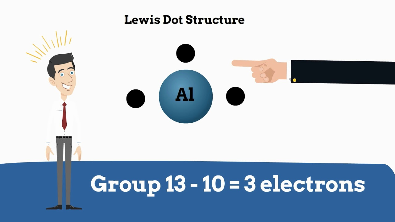 hight resolution of lewis dot structure for elements