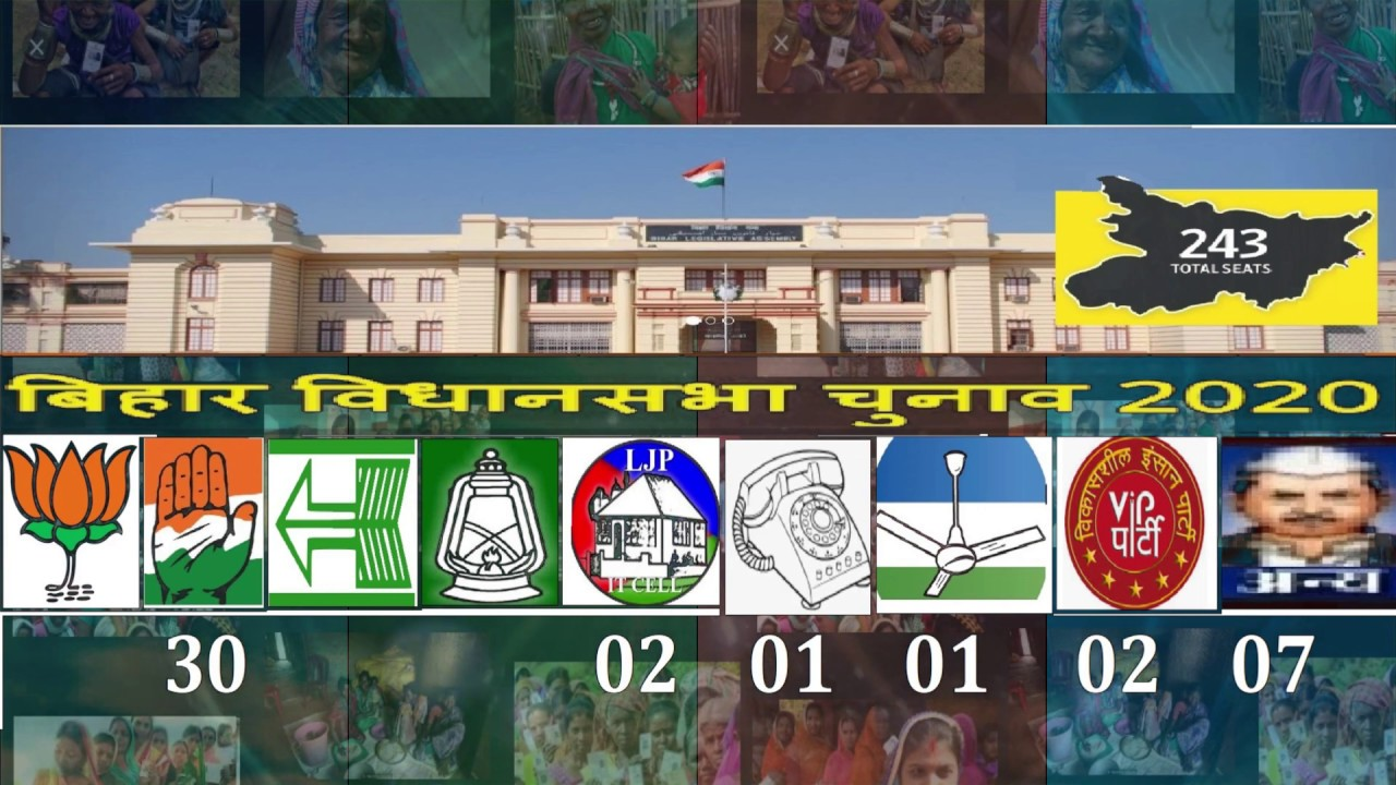 Bihar assembly election opinion poll 2020 - YouTube