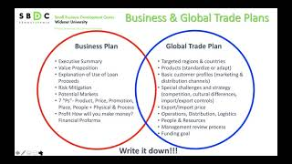 Navigating the SBA Export Working Capital Program Video 03232021