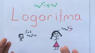 Logaritma 1/3 süper anlatım