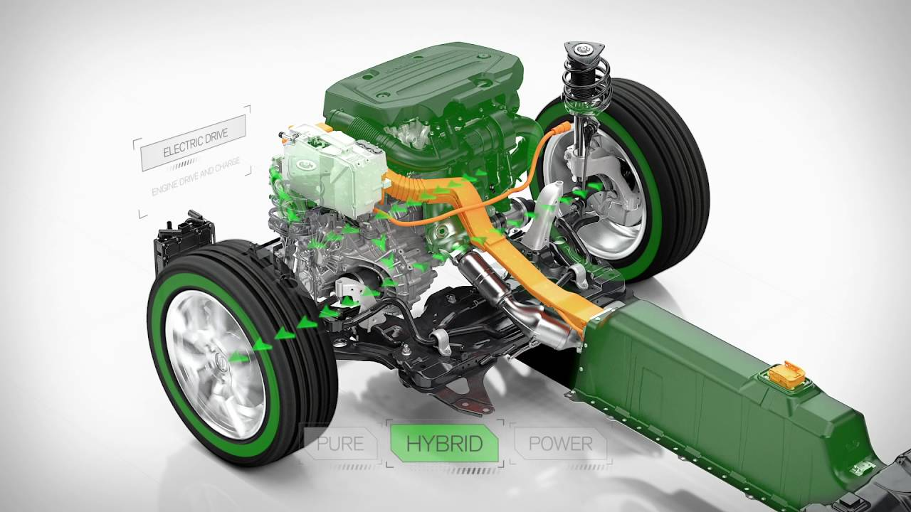 Volvo T5 Twin Engine Technology Animation