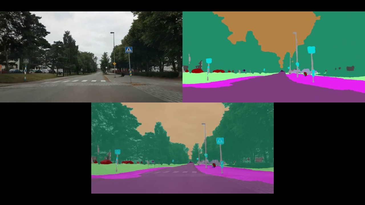 PyTorch implementation of DeepLabV3 | Semantic Segmentation for Autonomous  Driving