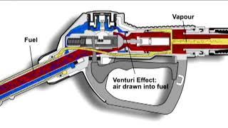 Video Как работает топливораздаточный пистолет ZVA download MP3, 3GP, MP4, WEBM, AVI, FLV April 2018