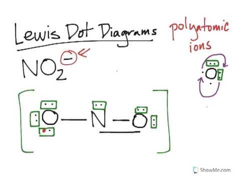 Lewis Dot Diagrams Polyatomic Ions P2 Youtube